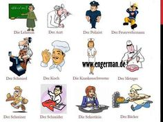 Learn german negation