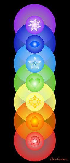 Chakra Rainbow Digital Art - Chakra Rainbow Fine Art Print - Clare Goodwin
