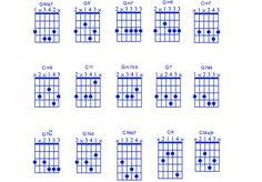 Common Jazz Guitar Chord Shapes
