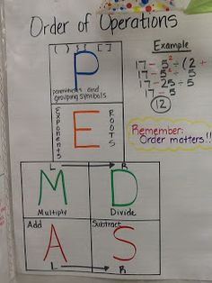 Math Geek: Grade Math Anchor Charts (Order of Operations). Math Charts, Math Anchor Charts, Science Anchor Charts 5th Grade, Sixth Grade Math, Fourth Grade Math, Fifth Grade, Math Strategies, Math Resources, Math Teacher