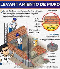 Civil Engineering Works, Engineering Notes, Civil Engineering Construction, Construction Design, Building Foundation, Wood Crosses, Work Tools, Escape Room, Design Case
