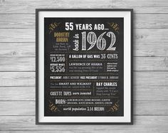 Personalized 55th Birthday or Anniversary Sign, 1962, Printable Party Decor Supplies, Instant Digital Downloads, DIY, Print at Home by NviteCP on Etsy, 55th Birthday, 55th Anniversary, 1962 sign, 55th