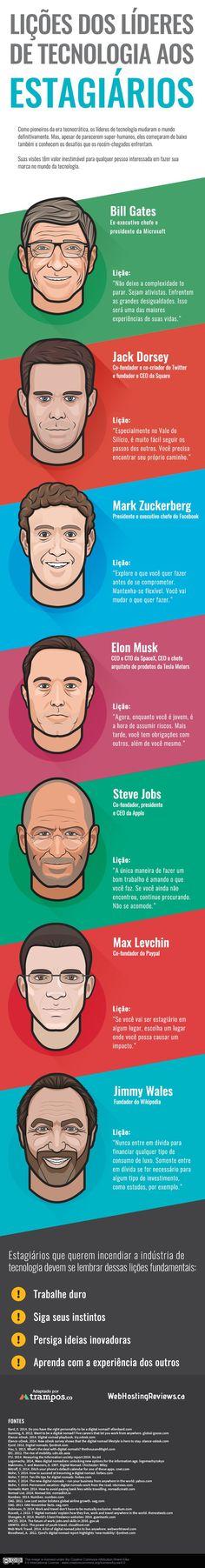 Infográfico: lições dos líderes de tecnologia aos estagiários.