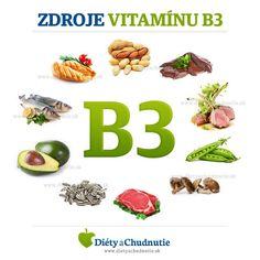 Infografiky Archives - Page 6 of 14 - Ako schudnúť pomocou diéty na chudnutie Sugar Detox, Herbalife, Vitamins And Minerals, Green Beans, Healthy Life, Nutribullet, Food Photography, Health Fitness, Low Carb
