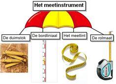 Meetinstrumenten