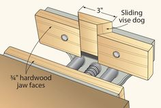 Add a new dog to an old vise » Wood Magazine – Shop Tip of the Day