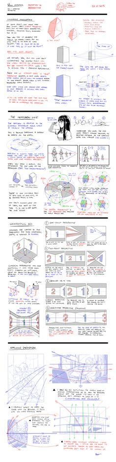 Nsio Explains: Distortion in Perspective by Nsio.deviantart.com on @DeviantArt