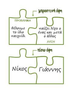 """Influenced by Myrtos& idea .- Έχοντας επηρεαστεί από την ιδέα της Μυρτώς … Influenced by Myrtos& idea of Preschool (see """"The Solution Table""""), I present to you my own """"corner of thought and … - Class Management, Classroom Management, Health Education, Kids Education, School Days, Back To School, Class Rules, Classroom Behavior, Beginning Of School"""