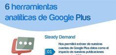 6 Herramientas Analíticas de Google Plus