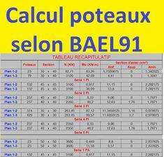 Cours planification avec diagramme de gantt cours de genie civil calcul des poteaux rectangulaires selon bael91 ccuart Choice Image