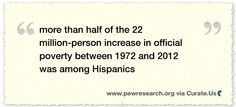 Clipped from www.pewresearch.org