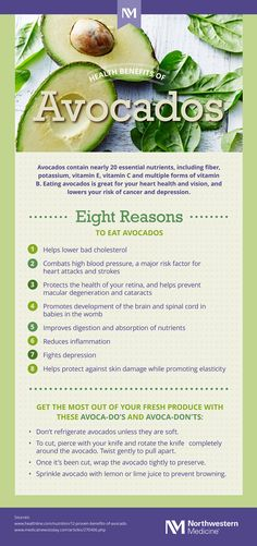 Avocados contain nearly 20 essential nutrients. From heart health to depression, this infographic shows how eating avocados impacts you. Health And Nutrition, Health Care, Avocado Health Benefits, How To Eat Better, Heart Health, Vitamin C, Cholesterol, Superfood, Healthy Tips