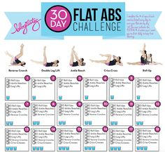 5 Commute Essentials: 30-Day Abs, Taylor Swift Mashup + More! via Brit + Co