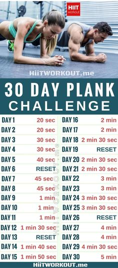 I Took the 30-Day Plank Challenge and Here's What Happened #fitness #workout #homeworkoutplan #weightlossworkout #bodyhiitworkout
