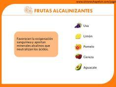 Frutas alcalinizantes