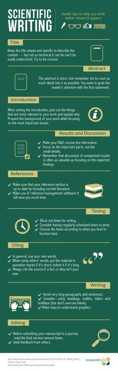 Infographic: Tips for writing better science papers