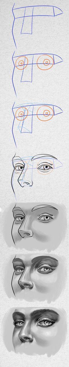 construction complète du regard, des traits aux volumes