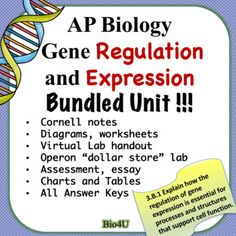 Ap biology cell signaling 1 learning objective 334 ap biology ap biology gene regulation and expression bundled unit fandeluxe Image collections