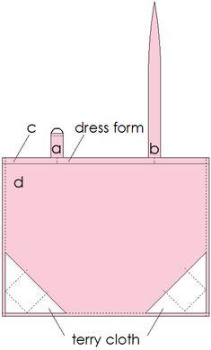 Nursing cover pattern