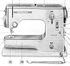 Bernina 530 2 Record Sewing Machine Image From The Manual Sewing Machine Manuals Sewing Machine Bernina Sewing Machine