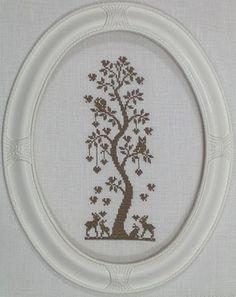 L'alberi schemi (Tree Chart), designed by Renato Parolin, for Il Telaio (The Frame).