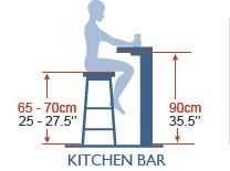Kitchen Bar Seat Height Diagram to keep in mind the hight to be ok for children and adults.