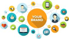 By registering as a Brand, you will be matched with the right Distributors in your industry & target territories that meet your requirements to become your ideal partner. just go to our website and register your brand. Branding Services, Web Design Services, Branding Agency, Brand Identity Design, Branding Design, Design Agency, Logo Design, Marketing Program, Lead Marketing