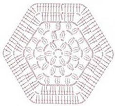 Häkelmuster-Fundgrube: Decken