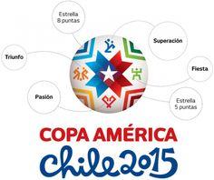 copa_america_2015_logo_explicacion