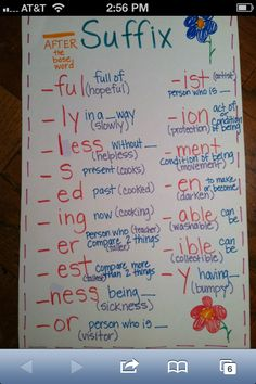 Suffix anchor chart