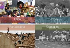 Leadership Styles: Telling, coaching, delegating, and participating.