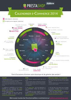 Le calendrier 2014 du e-commerce français