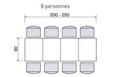 Une table rectangulaire pour 8 personnes - Quel espace prévoir pour la table ? - CôtéMaison.fr
