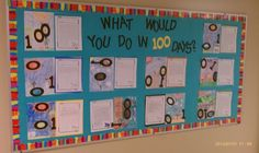 "Our 100 Day Celebration Activity! ""If I had 100 days to do whatever I wanted, I would..."" Had to illustrate their writing with a picture using the numbers ""1, 0, & 0"""