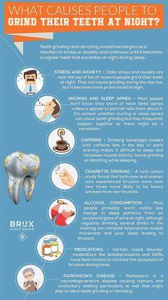 Teeth Health, Healthy Teeth, Dental Health, Oral Health, Dental Care, Dental Hygiene, Dental Logo, Kids Health, Dental Fun Facts