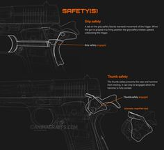 How a gun works - note this is one of about 6 or more animated infographics on this page... amazing animated gifs... kudos