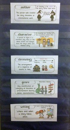 ELA Vocabulary Word Wall Cards - How can students learn the ELA Common Core Standards if they don't know what the vocabulary used in the standards means? These cards are intended to help bridge that knowledge gap. This resource includes 80 vocabulary words, phrases, and concepts frequently used throughout the ELA Common Core Standards. The formatting used makes them the perfect size for pocket charts or other classroom displays. $$