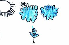 WEDNESDAY'S WEATHER FORECAST: Sunshine and 46 degrees. Dylan Erven, age 6, of Hellgate created today's weather drawing. Weather art from Montana kids runs every day in the Missoulian.