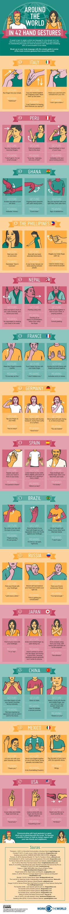 "Body Language EMBLEMS are nonverbal gestures that ""speak"" a clear message in the language of the culture.    http://holykaw.alltop.com/around-world-42-hand-gestures-infographic?gk4"