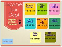 Income Tax (IT) Department - Contact / Helpline and Toll-Free numbers for Refund, general inquiries, PAN/ form 26AS related, IT website login queries etc.,