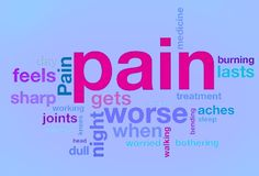 How Aspirin Stops Pain