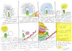 Piirros: Camilla Tuominen 5 askelta eroon epätoivo-ahdistuksesta
