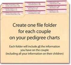 If organizing your family tree or genealogy/pedigree charts in file folders, MAKE SURE you are using acid-free file folders and document boxes. - I do D ring binders Genealogy Websites, Genealogy Forms, Genealogy Chart, Genealogy Research, Family Genealogy, Genealogy Humor, Genealogy Organization, Organizing, File Organization