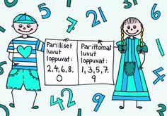 Parillisten ja parittomien lukujen löytäminen - juliste. Number Lines, Math Numbers, 100th Day, Maths, Education, Onderwijs, Learning
