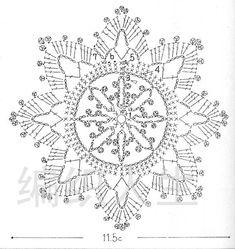 schemat gwiazdki