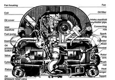 cross section - Beetle engine