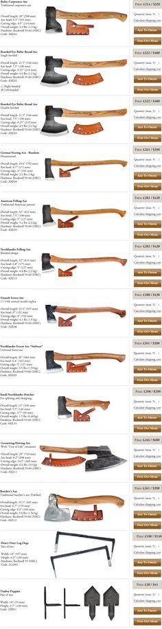 Bladesmith John Neeman. See http://www.neemantools.com/en/products/axes