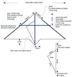 delta kite plan