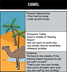 How the Camel Got His Hump: Just So Stories by Rudyard Kipling Character Trait, Character Reference, The Howling, If Rudyard Kipling, Student Reading, Student Engagement, Got Him, Storyboard, Vocabulary