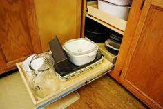 Storage Ideas Traditional Kitchen Kitchen Corner Cabinet Storage. Bodens.co